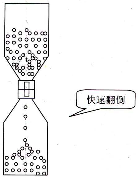 饮料瓶手绘线稿