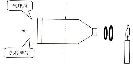 电路 电路图 电子 原理图 450_216