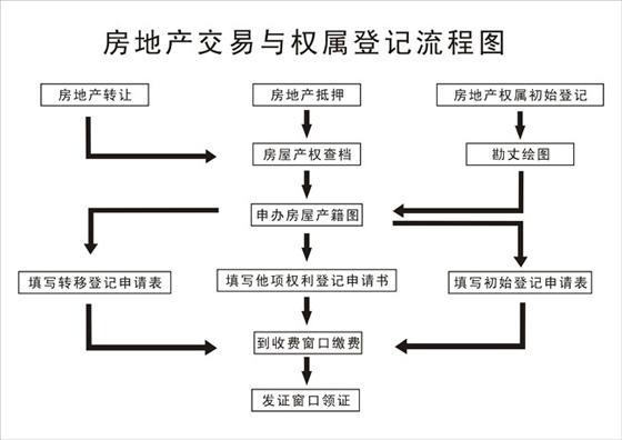 电路 电路图 电子 设计 素材 原理图 560_396