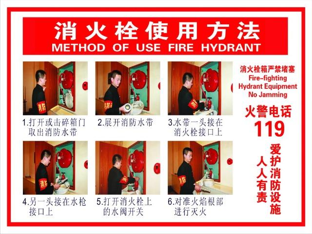 消防栓使用图解