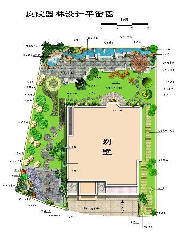 手绘景观庭院平面图