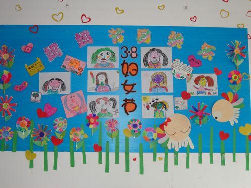 幼儿园环创主题墙_第6页_画画大全