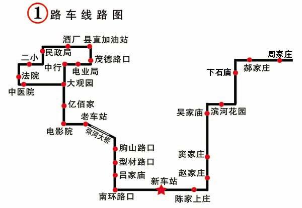1路公交车路线