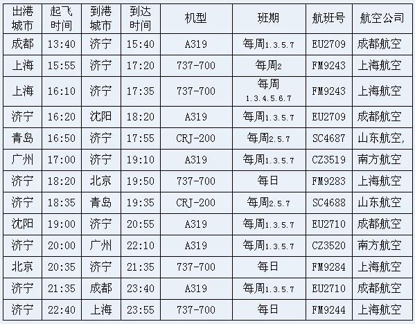 济宁曲阜机场航班时刻表
